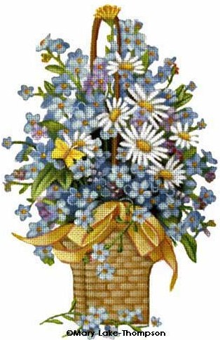 click here to view larger image of Floral - Forget Me Nots (hand painted canvases)