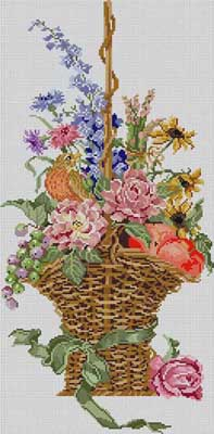 click here to view larger image of Summer Basket (hand painted canvases)
